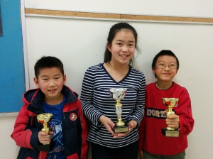 November Champions: Section A - Sarah, B - David, C - Bryan.