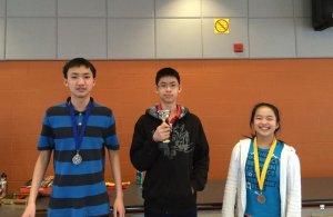2015 NYYCC and GPiii U14-16-18 winners