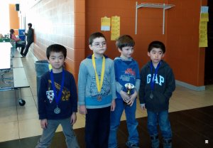 2015 NYYCC and GP II U8 winners